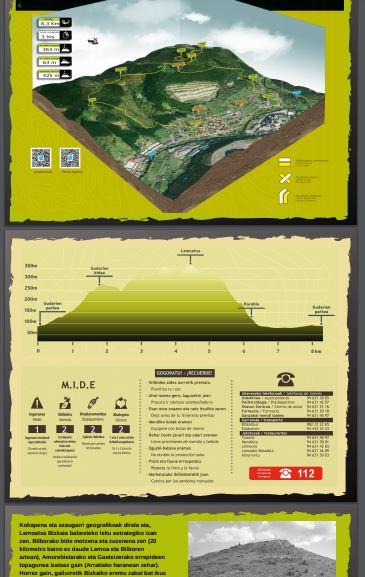 Proyecto y señalización de rutas y senderos diseño-de-folletos-para-senderos-e-informacin-web-tracks-mapas-perfiles-mide